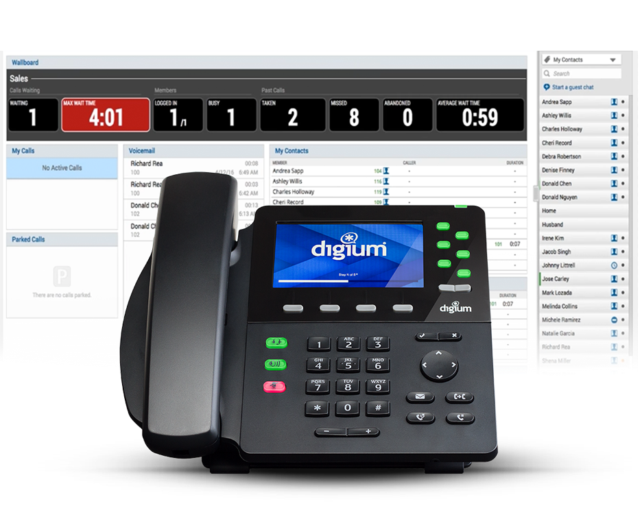 Digium Switchvox <br>On Premise Solution